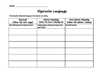 Figurative Language Graphic Organizer FREEBIE