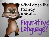 """Figurative Language Interactive Powerpoint - """"What Does th"""