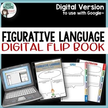 Figurative Language - Google Drive / Classroom