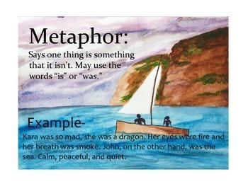 Figurative Language Posters - Nautical/Beach