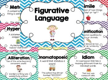 Figurative Language Posters in Skinny Chevron