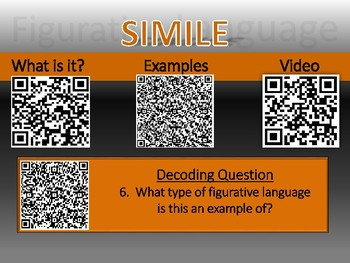 Figurative Language QR Scanner Discovery and Decoder Game