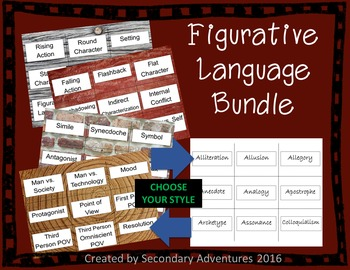 Figurative Language Resource Bundle