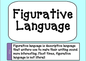 Figurative Language SMARTboard Review