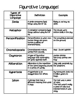 Figurative Language Study Guide/Graphic Organizer Common Core