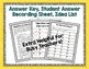 Figurative Language Task Cards and Poster Set - Common Cor