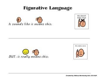 Figurative Language Visual