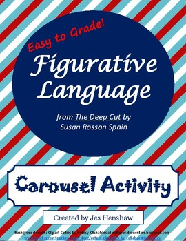 Figurative Language from The Deep Cut Review CAROUSEL ACTIVITY