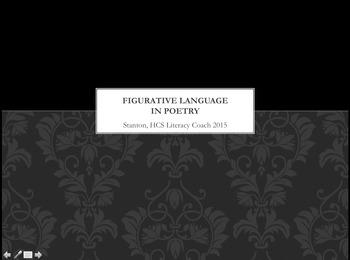 Poetry Figurative Language PowerPoint & Worksheet (Metapho