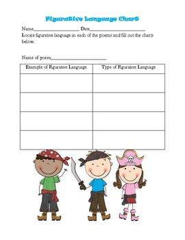 Figurative Language practice with fun Common Core activities