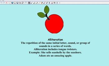 Figurative Language - Interactive