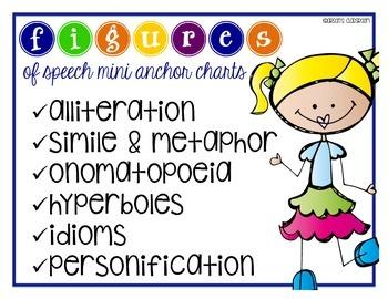 Figures of Speech Mini Anchor Charts
