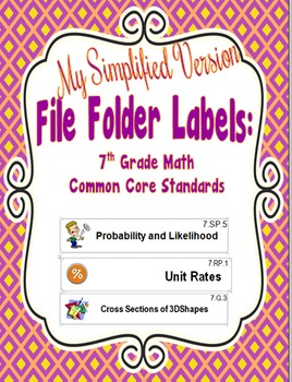 File Folder Labels for 7th Grade Math Common Core Standards