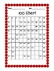 Fill in the blank 100 charts