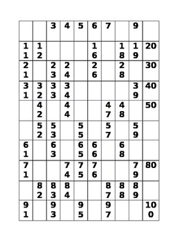 Fill in the blanks 100s chart