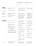 Film and Analysis Essay Rubric