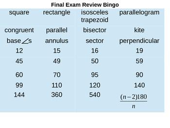 Final Exam Review Bingo for Geometry
