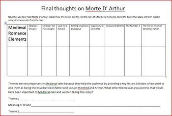 """Final Thoughts on """"L'Morte de Arthur"""""""