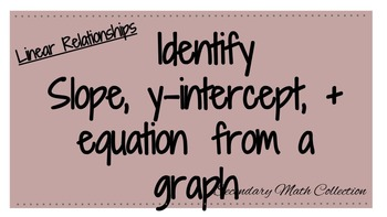 Find Slope,Y-intercept, + Equation from a Graph Practice W