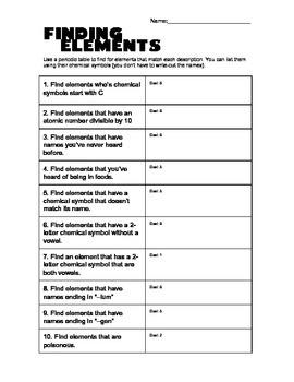 Finding Elements - An Element Scavenger Hunt