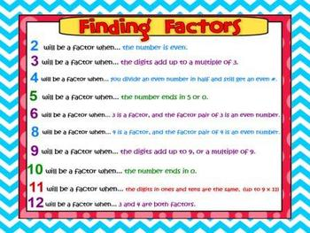 Finding Factors Freebie