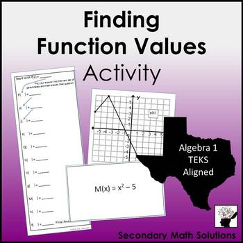 Finding Function Values in Function Notation Activity