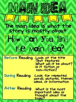 Finding Main Idea: Before, During, and After Reading