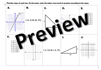 Finding Slope Four Ways
