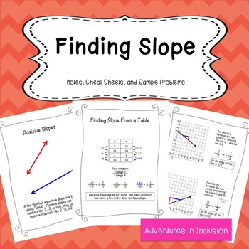 Finding Slope From a Graph and a Table Cheat Sheets