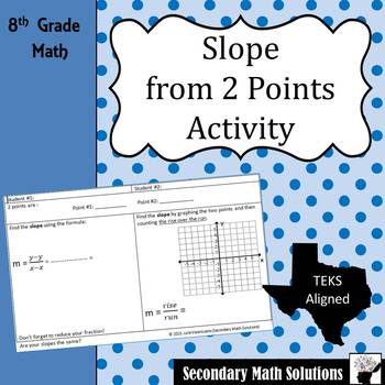 Slope from 2 Points Activity