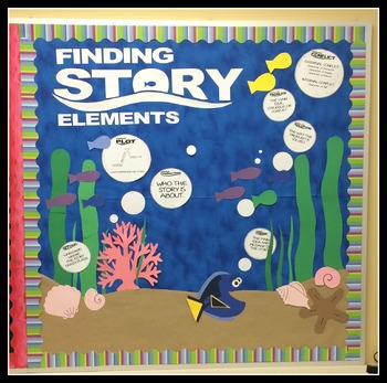 Finding Story Elements Bulletin Board