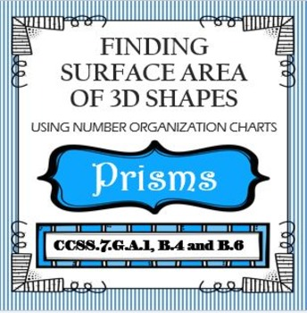 Finding Surface Area of Prisms Worksheets using Organizati
