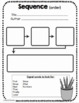 Finding the Main Idea Graphic Organizers & Strategies