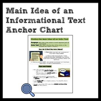 Finding the Main Idea of an Informational Text Anchor Chart