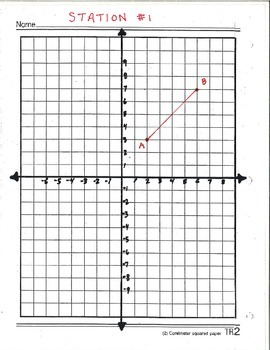 Finding the Slope of a Line Given 2 Points: 12-station Lab