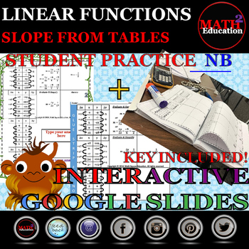 Finding the Slope of a Table Notes, Practice, & Google Slides
