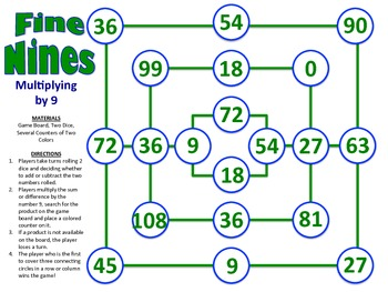 Fine Nines - A 2-Player Game to Practice Multiplying a Num