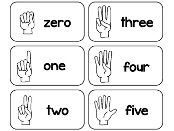 Finger Counting printable Picture Word Flashcards. Math fl