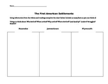First American Settlements