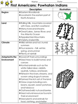 First Americans: Powhatan Indians Study Guide Outline - En