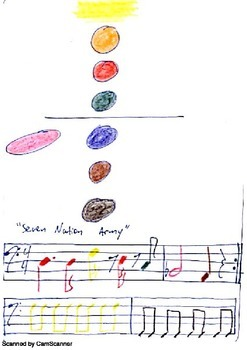 """First Bassoon Lesson: """"Seven Nation Army"""""""