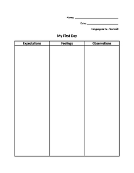 First Day Expectations Chart
