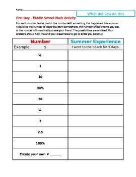 First Day Middle School Math Activity - Get to Know You (E