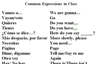 First day Spanish teacher class posters:  Commons phrases/
