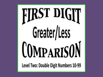 First Digit Greater Less Comparison (Numbers 10-99)
