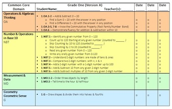 First Grade Common Core Math Assessment: Benchmark or Diagnostic
