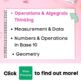 First Grade Common Core Math  Assessments- Operations and