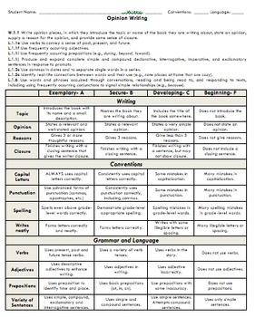 First Grade Common Core Rubrics