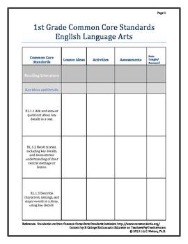 1st Grade Common Core Standards ELA Lesson Plan Charts Por