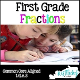 First Grade Fractions Unit